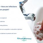 managing Infections